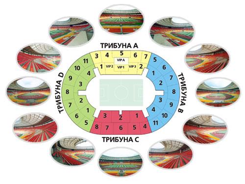 Схемы стадионов, Лужники